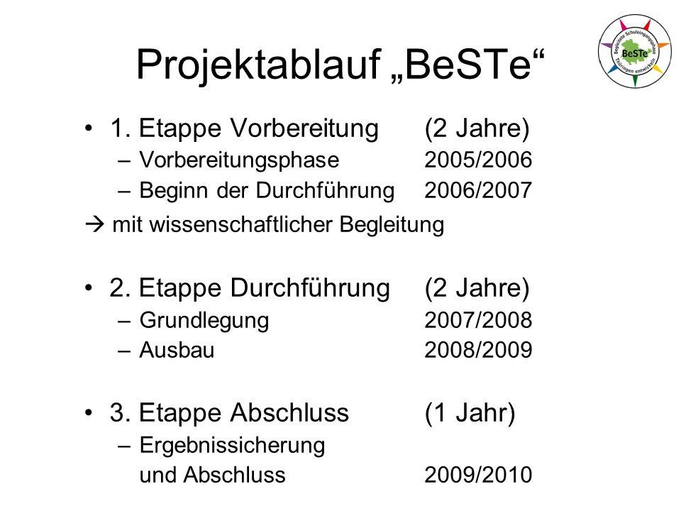 """Projektablauf """"BeSTe"""