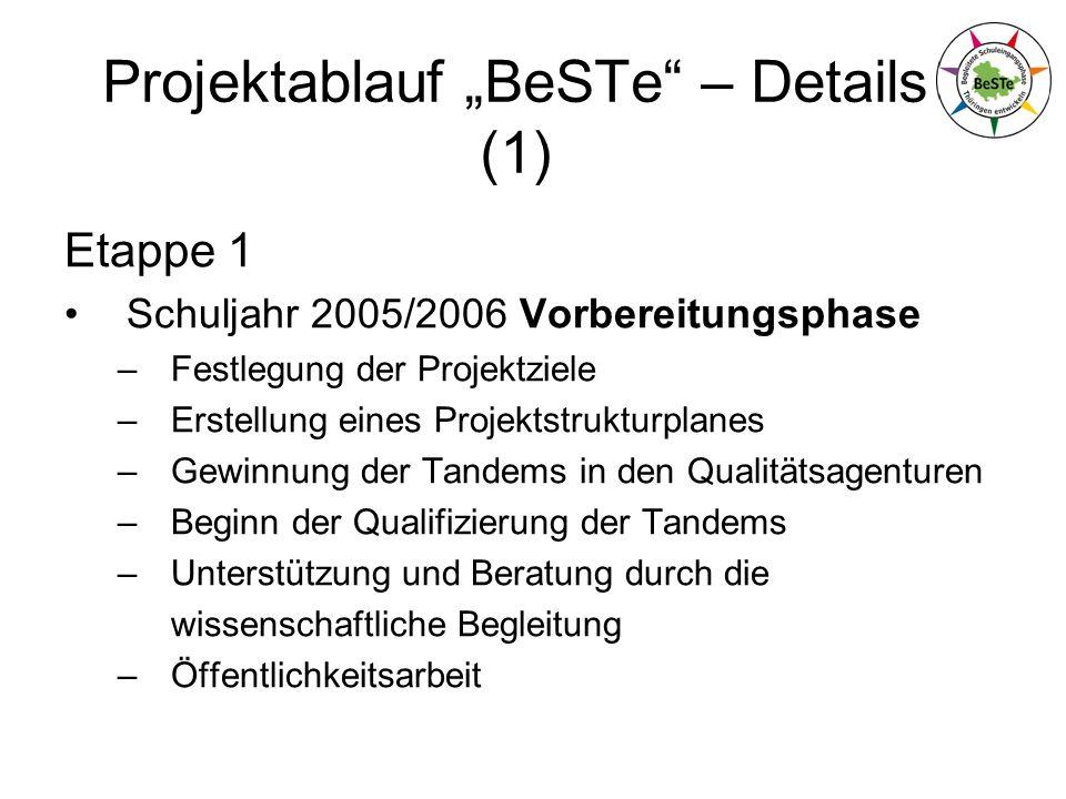 """Projektablauf """"BeSTe – Details (1)"""