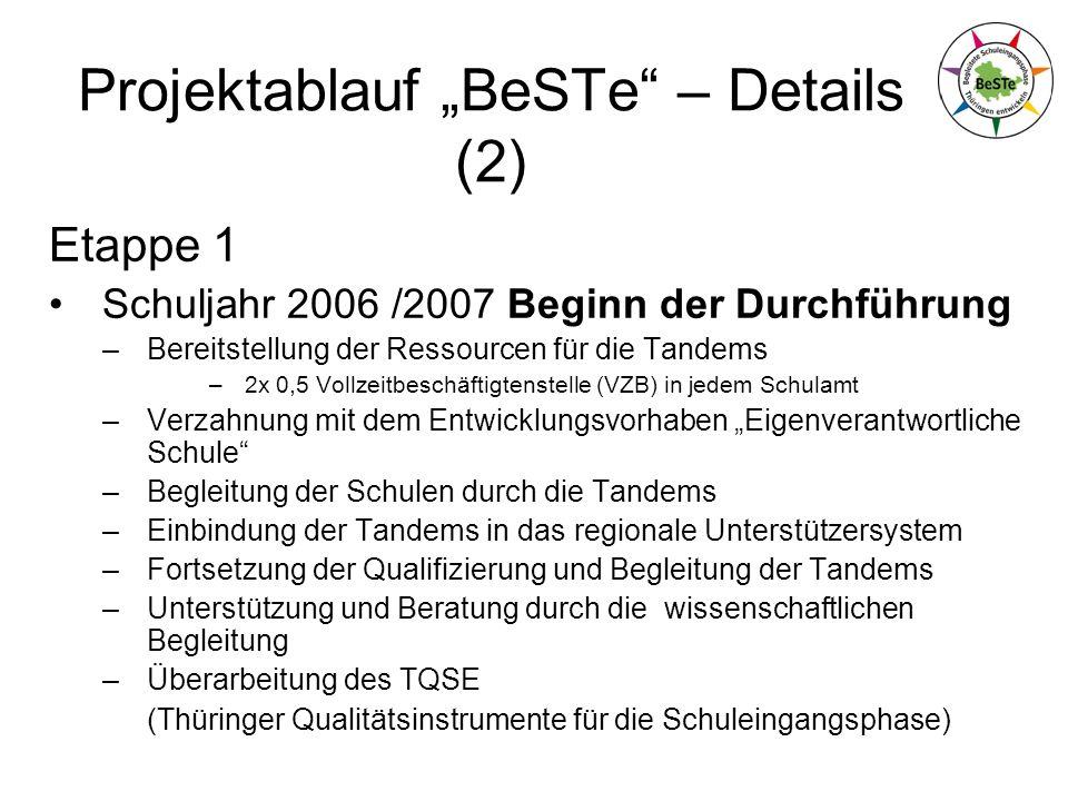 """Projektablauf """"BeSTe – Details (2)"""