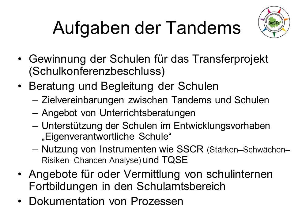 Aufgaben der Tandems Gewinnung der Schulen für das Transferprojekt (Schulkonferenzbeschluss) Beratung und Begleitung der Schulen.