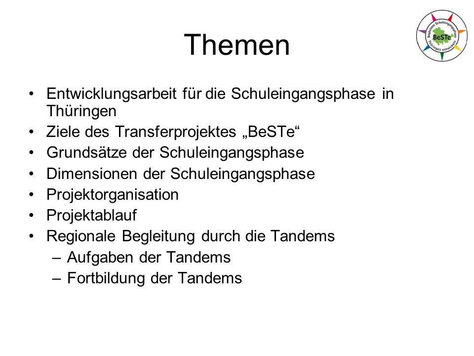 Themen Entwicklungsarbeit für die Schuleingangsphase in Thüringen