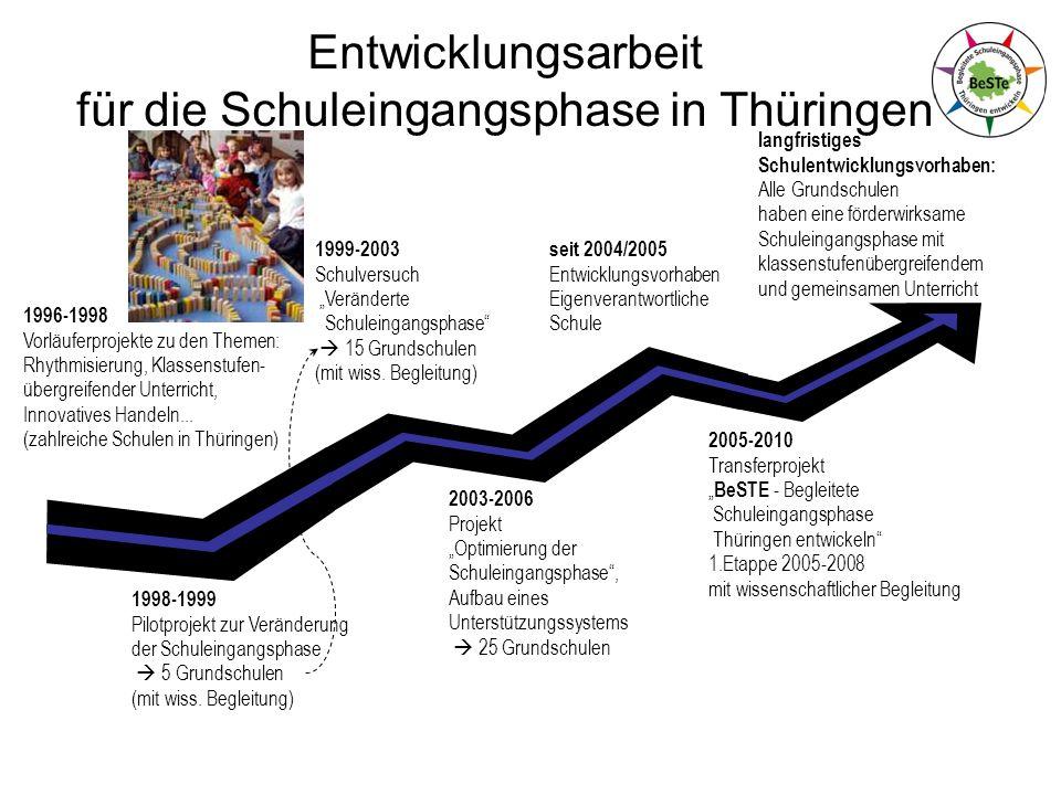 Entwicklungsarbeit für die Schuleingangsphase in Thüringen