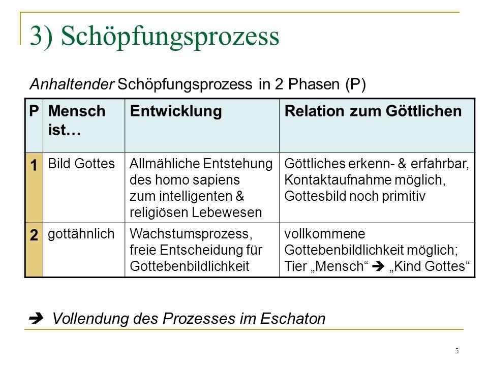 3) Schöpfungsprozess Anhaltender Schöpfungsprozess in 2 Phasen (P) P
