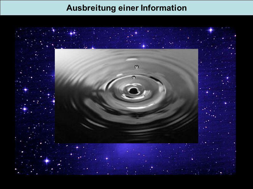 Ausbreitung einer Information