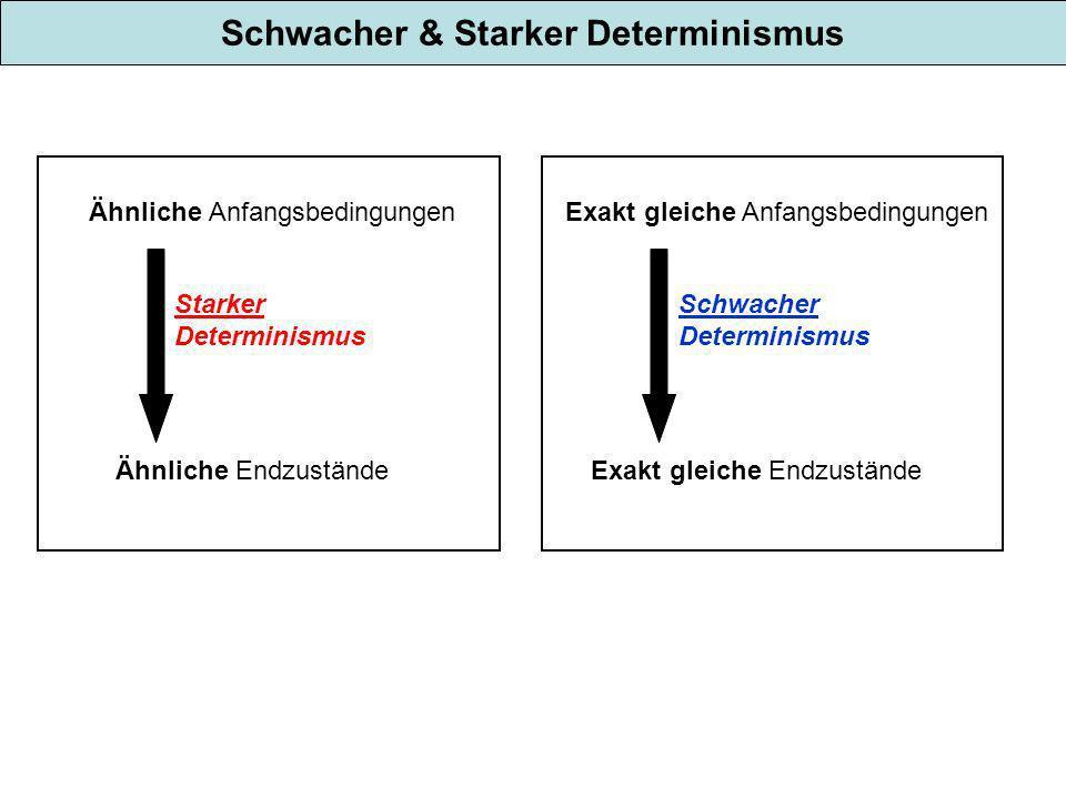 Schwacher & Starker Determinismus