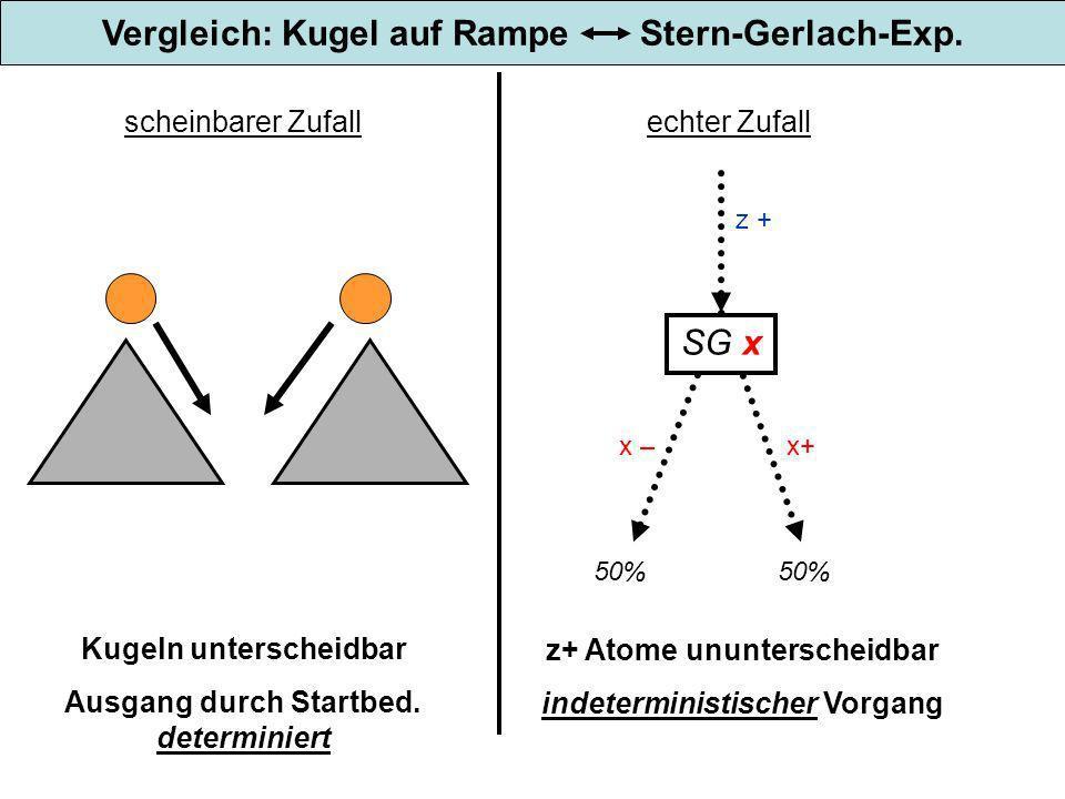Vergleich: Kugel auf Rampe Stern-Gerlach-Exp.