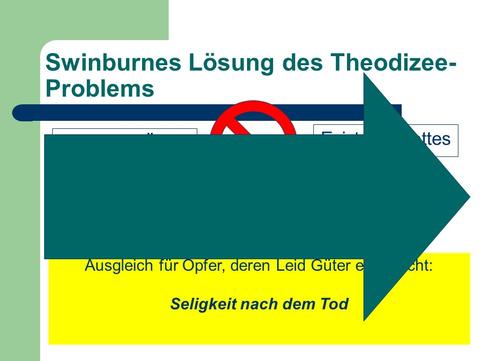 Swinburnes Lösung des Theodizee-Problems