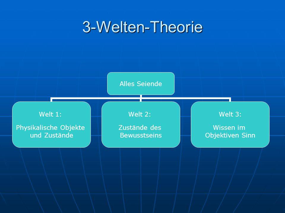 3-Welten-Theorie