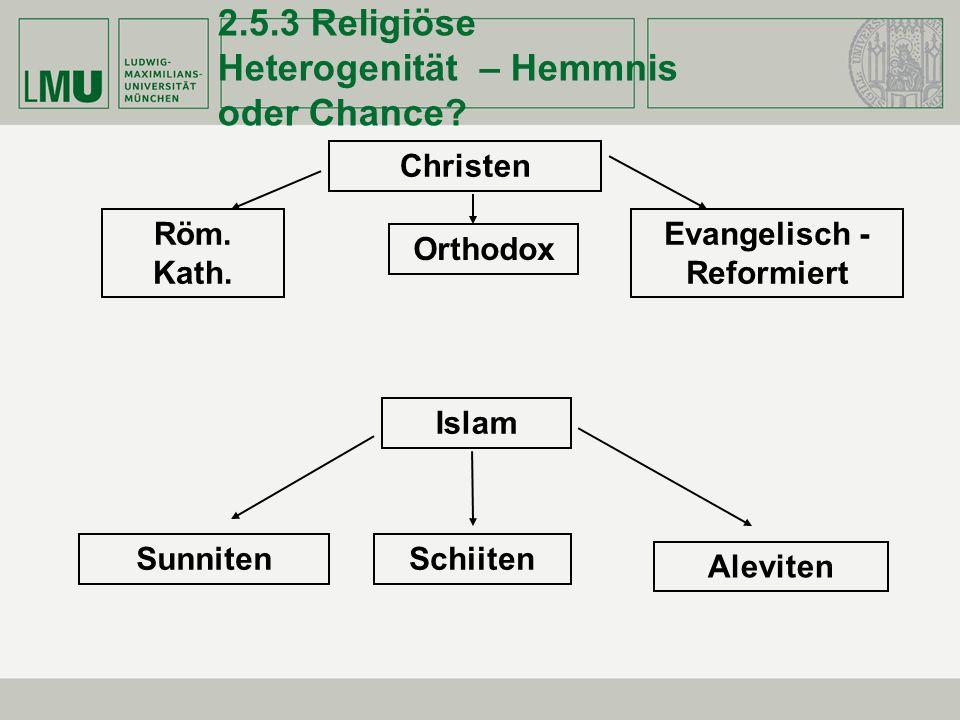 2.5.3 Religiöse Heterogenität – Hemmnis oder Chance