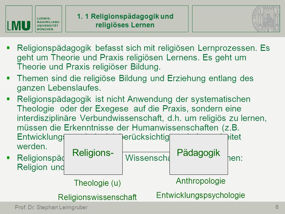 1. 1 Religionspädagogik und religiöses Lernen