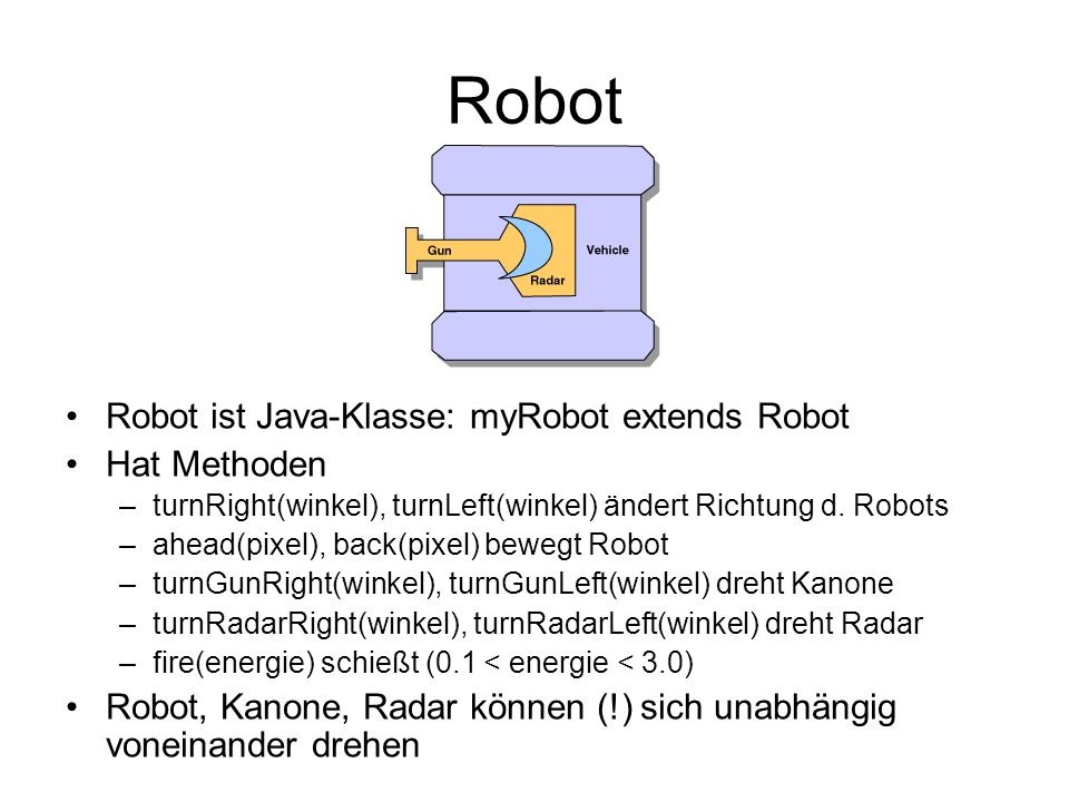 Robot Robot ist Java-Klasse: myRobot extends Robot Hat Methoden