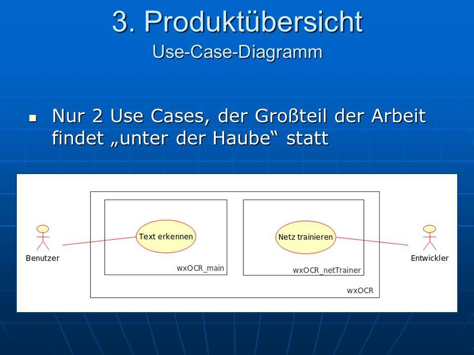 3. Produktübersicht Use-Case-Diagramm