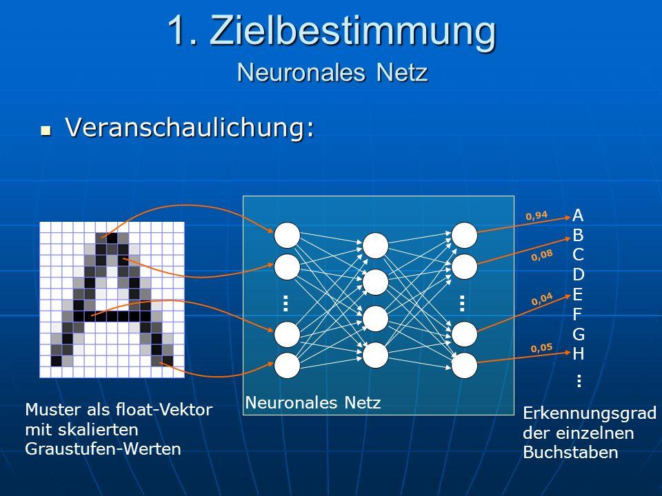 1. Zielbestimmung Neuronales Netz Veranschaulichung: … …