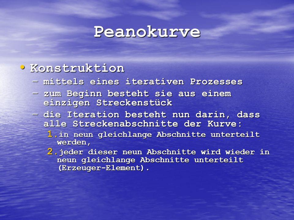 Peanokurve Konstruktion mittels eines iterativen Prozesses