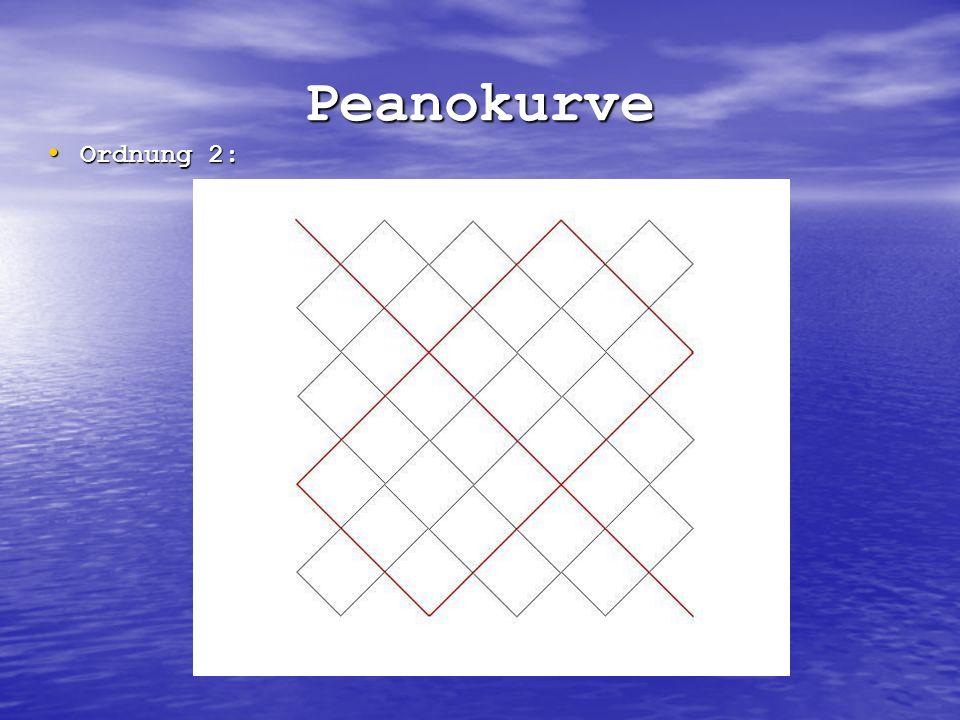 Peanokurve Ordnung 2: