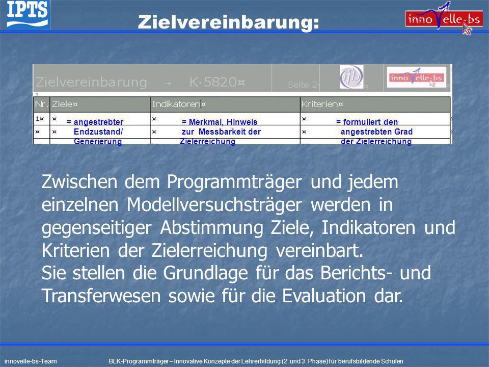 Zielvereinbarung: = angestrebter Endzustand/ Generierung. = Merkmal, Hinweis. zur Messbarkeit der Zielerreichung.