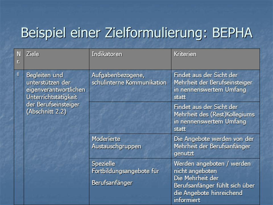 Beispiel einer Zielformulierung: BEPHA