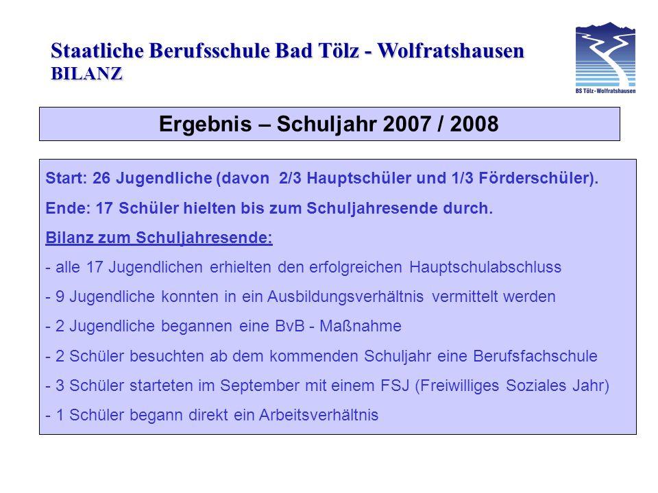 Ergebnis – Schuljahr 2007 / 2008 BILANZ