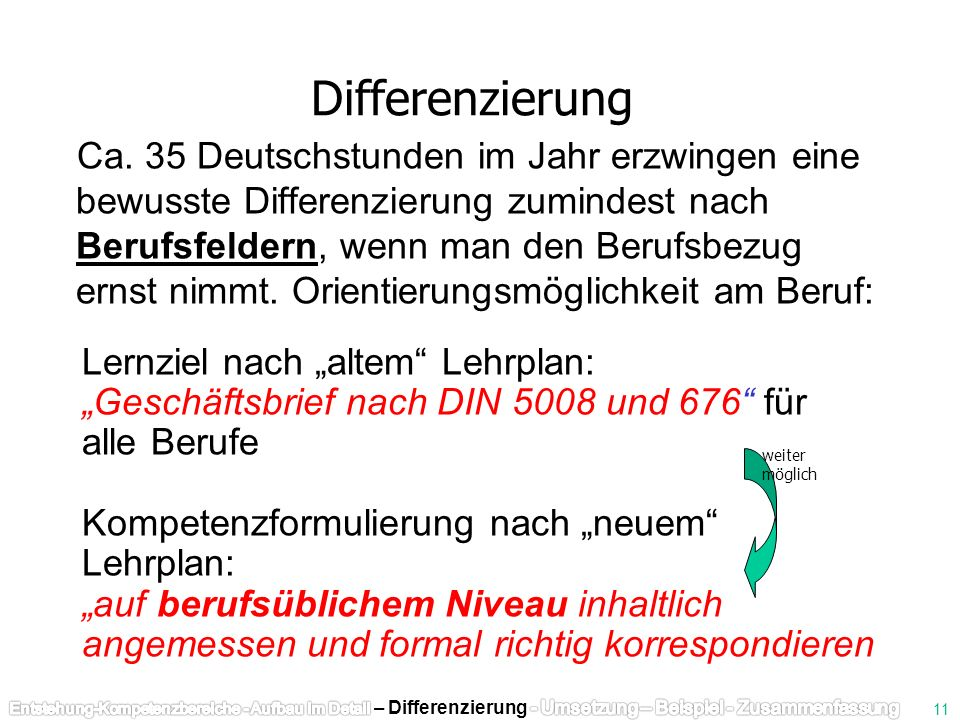 Differenzierung