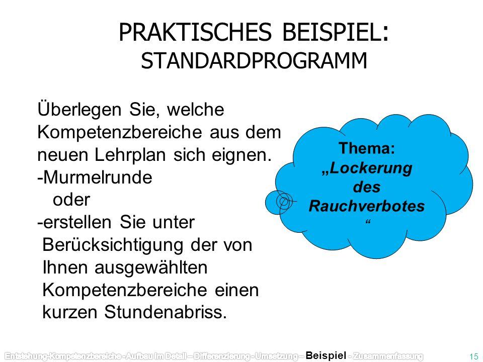 PRAKTISCHES BEISPIEL: STANDARDPROGRAMM