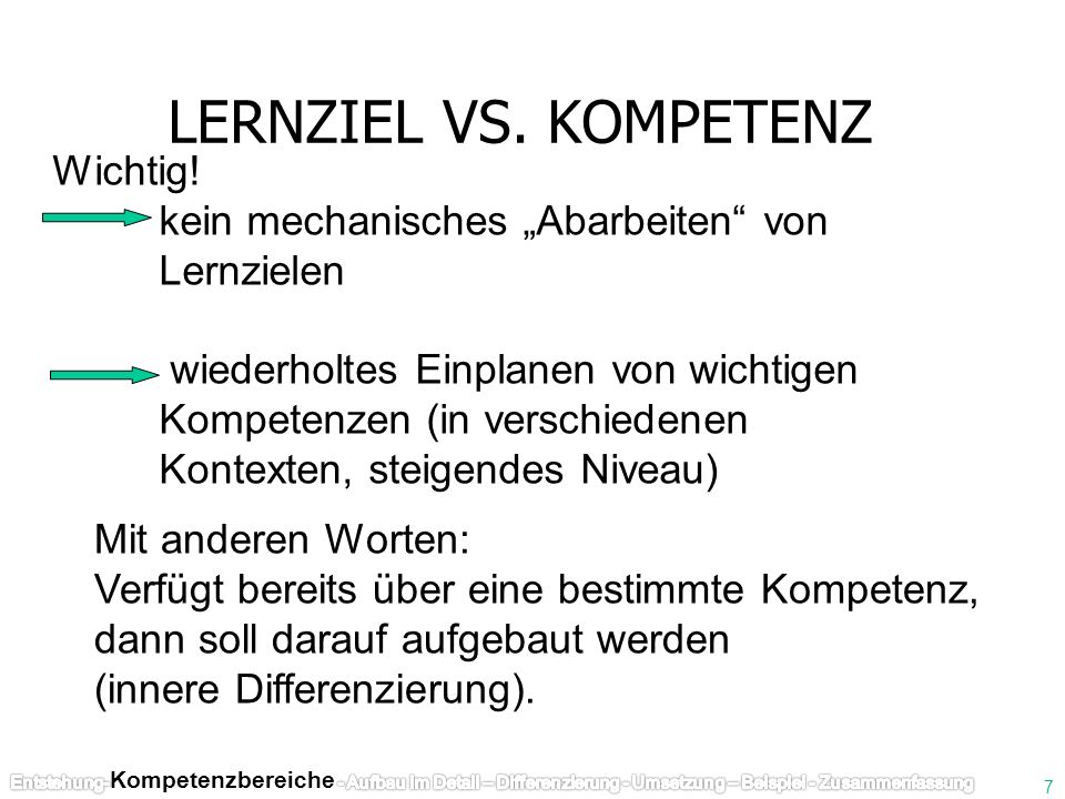 LERNZIEL VS. KOMPETENZ Wichtig!