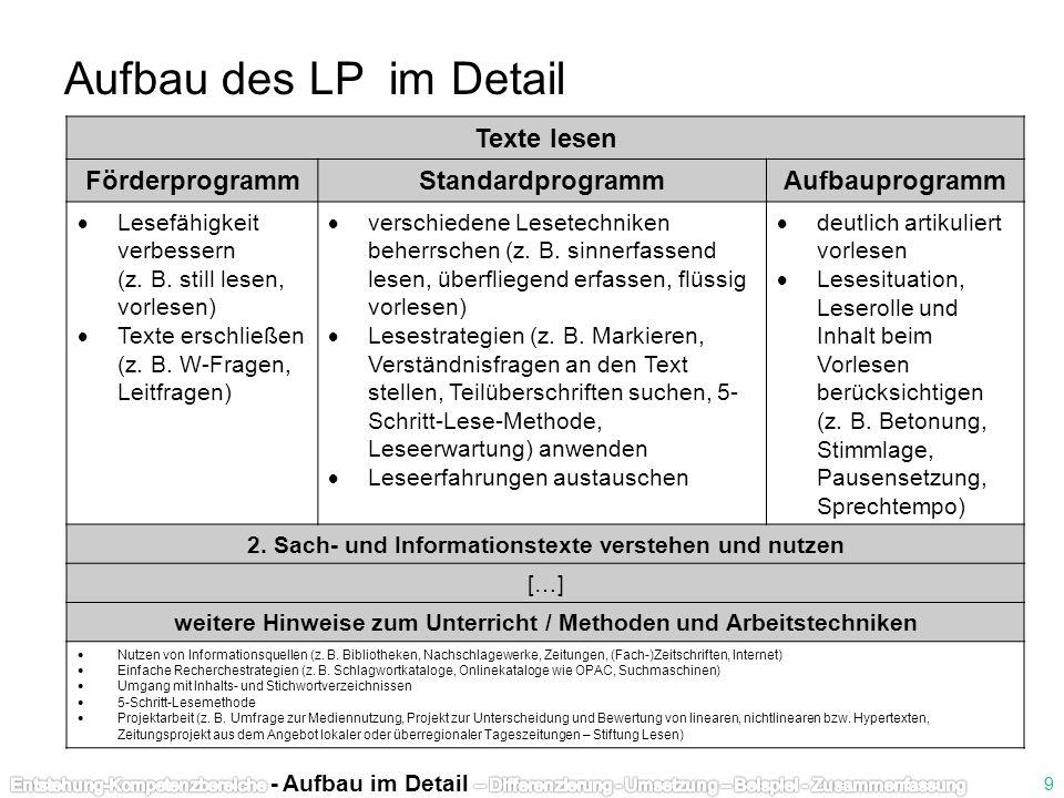 Aufbau des LP im Detail Texte lesen Förderprogramm Standardprogramm