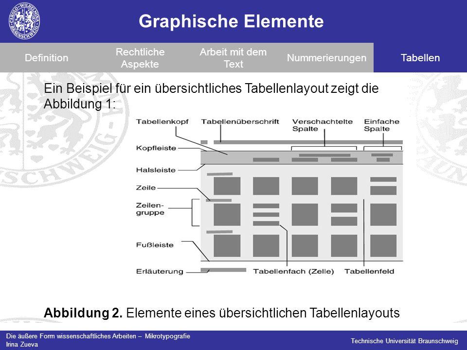 Graphische Elemente Definition. Rechtliche Aspekte. Arbeit mit dem Text. Nummerierungen. Tabellen.