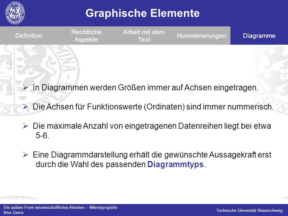 Graphische Elemente Definition. Rechtliche Aspekte. Arbeit mit dem Text. Nummerierungen. Diagramme.
