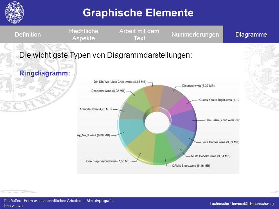 Graphische Elemente Die wichtigste Typen von Diagrammdarstellungen: