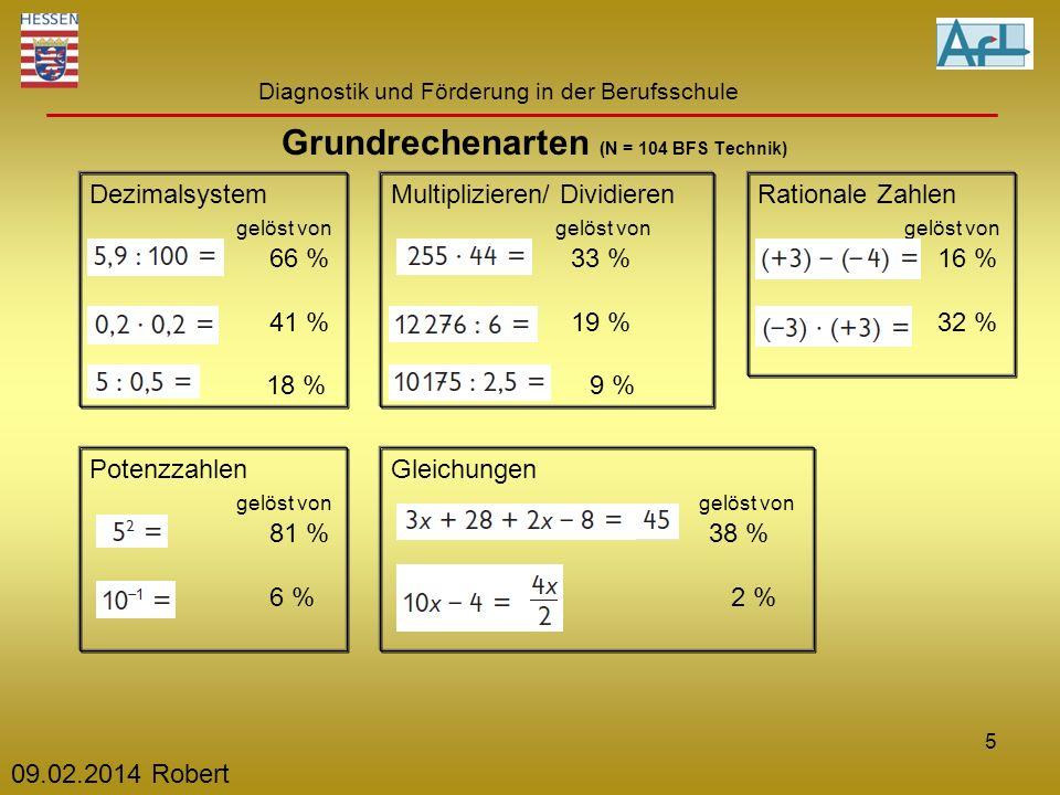 Grundrechenarten (N = 104 BFS Technik)