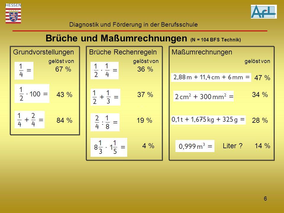 Brüche und Maßumrechnungen (N = 104 BFS Technik)