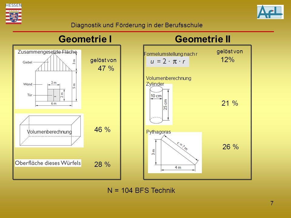 Geometrie I Geometrie II