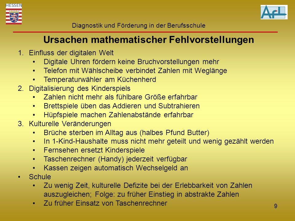 Ursachen mathematischer Fehlvorstellungen