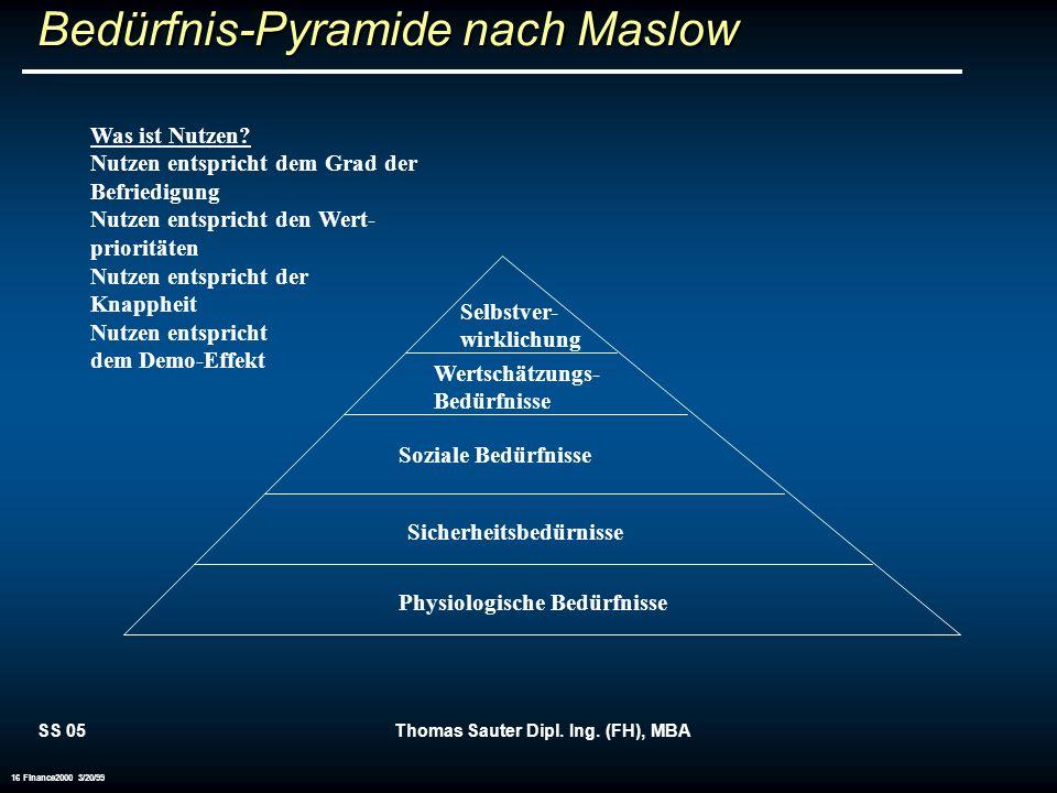 Bedürfnis-Pyramide nach Maslow