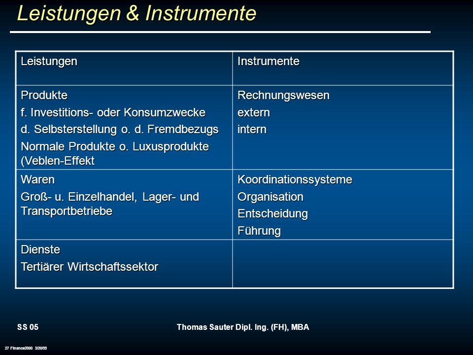 Leistungen & Instrumente