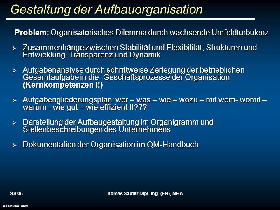 Gestaltung der Aufbauorganisation