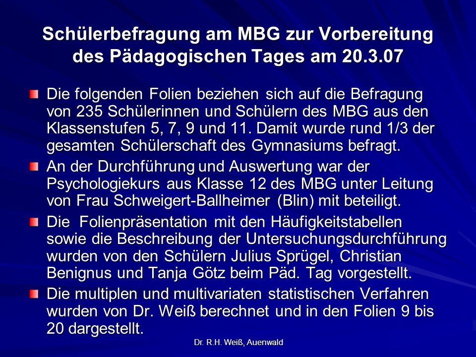 Schülerbefragung am MBG zur Vorbereitung des Pädagogischen Tages am 20
