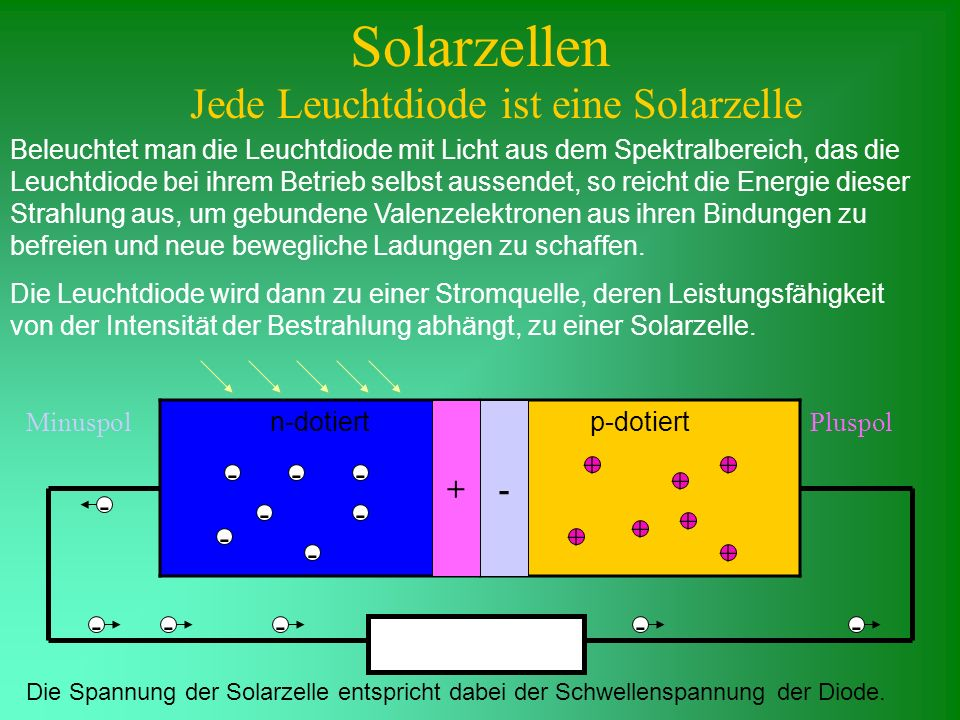 Jede Leuchtdiode ist eine Solarzelle