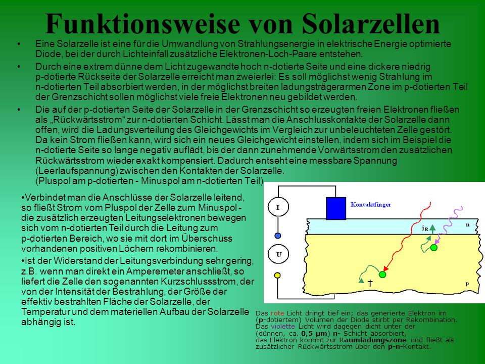 Funktionsweise von Solarzellen