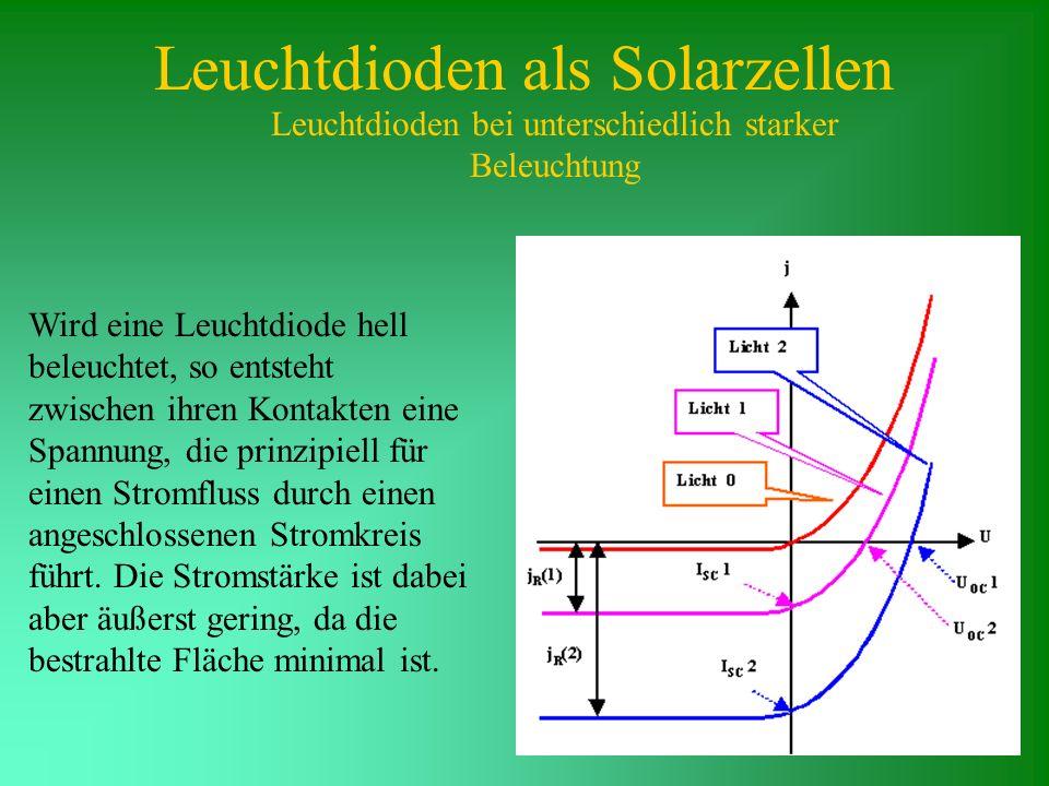 Leuchtdioden als Solarzellen