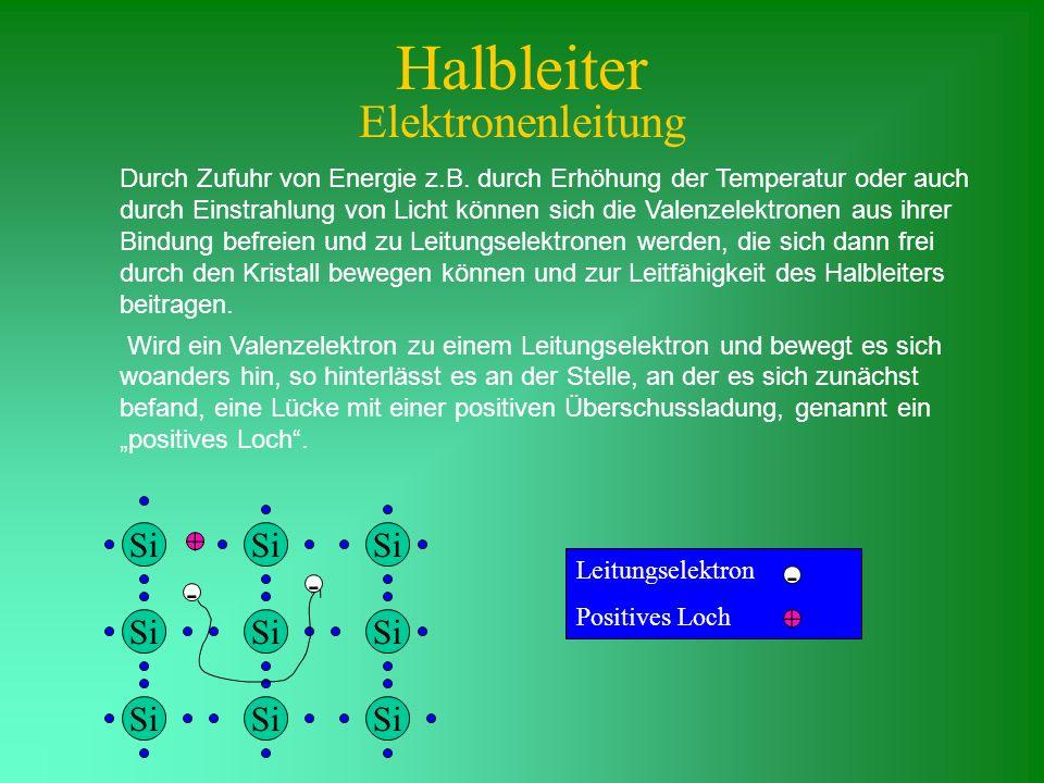 Halbleiter Elektronenleitung Si Si Si + - - - Si Si Si + Si Si Si