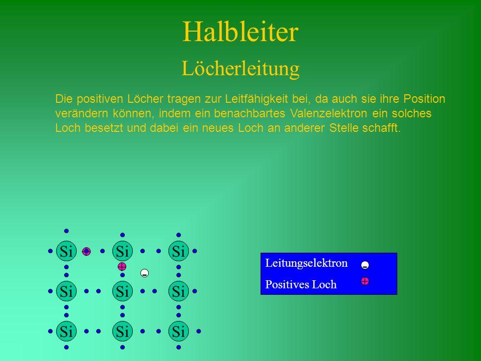 Halbleiter Löcherleitung Si Si Si + + - - + Si Si Si Si Si Si