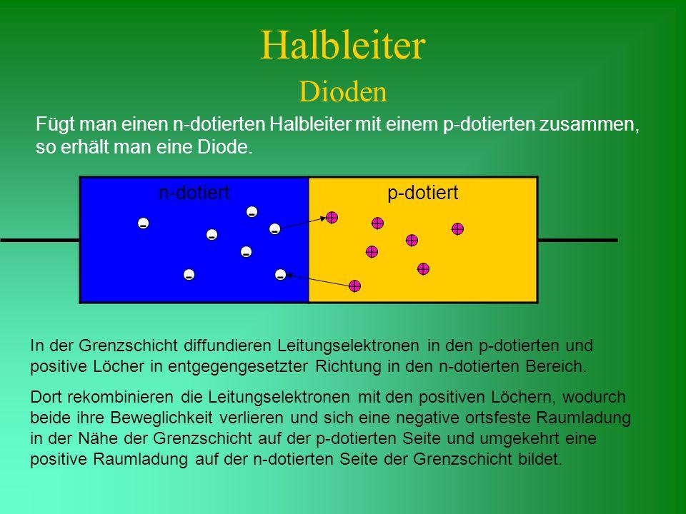 Halbleiter Dioden - + - + - + - + - + + - - +