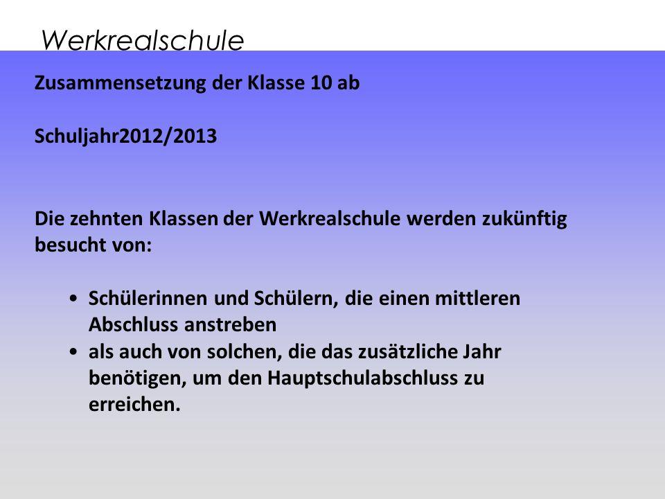 Werkrealschule Zusammensetzung der Klasse 10 ab Schuljahr2012/2013