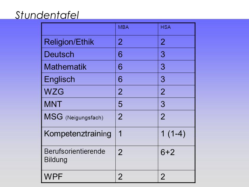 Stundentafel Religion/Ethik 2 Deutsch 6 3 Mathematik Englisch WZG MNT