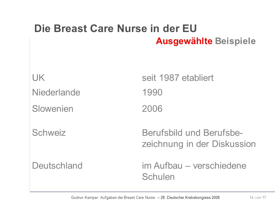 Die Breast Care Nurse in der EU