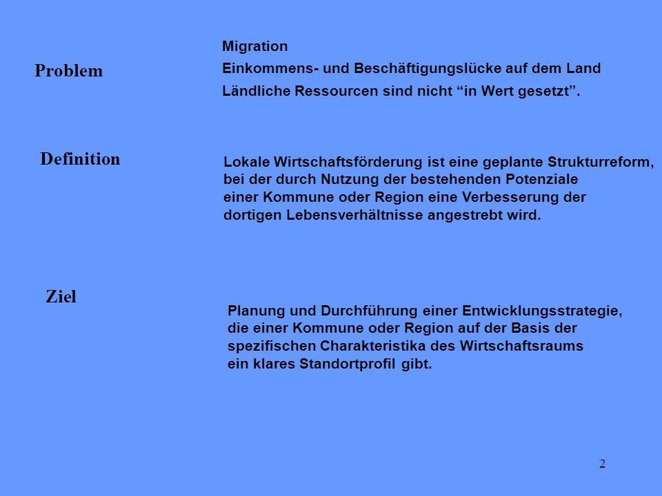 Problem Definition Ziel Migration