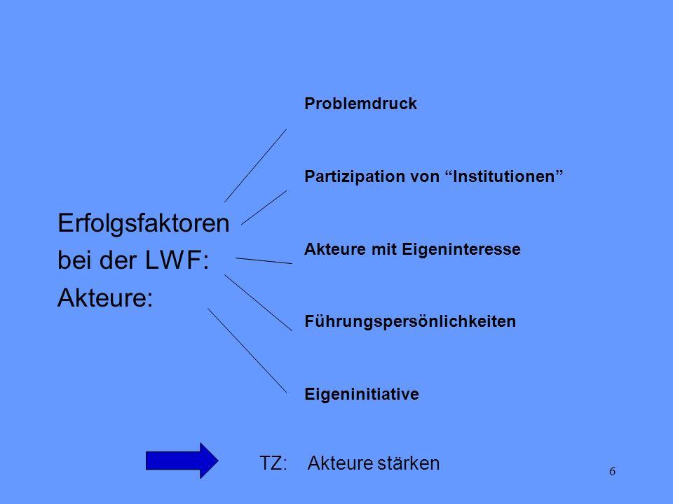 Erfolgsfaktoren bei der LWF: Akteure: TZ: Akteure stärken Problemdruck