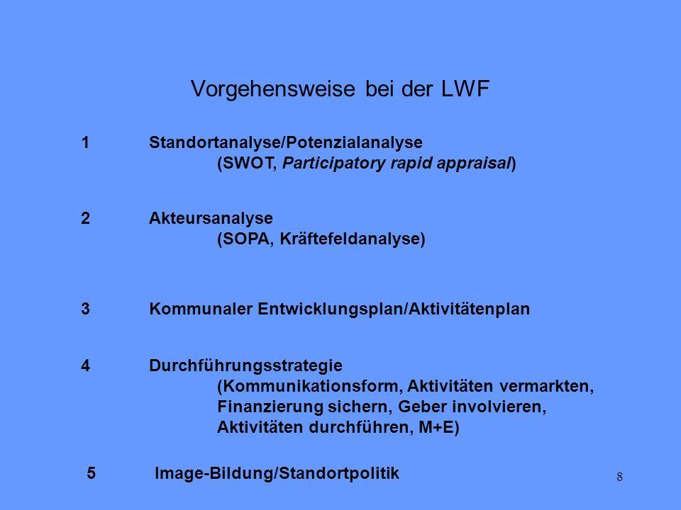 Vorgehensweise bei der LWF