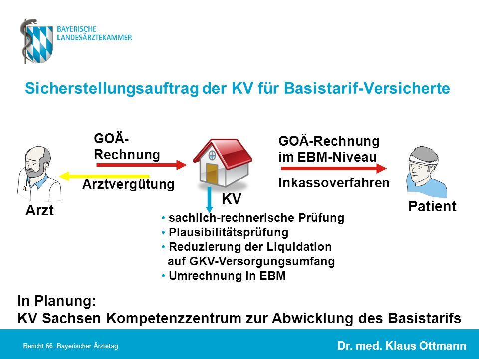 Sicherstellungsauftrag der KV für Basistarif-Versicherte